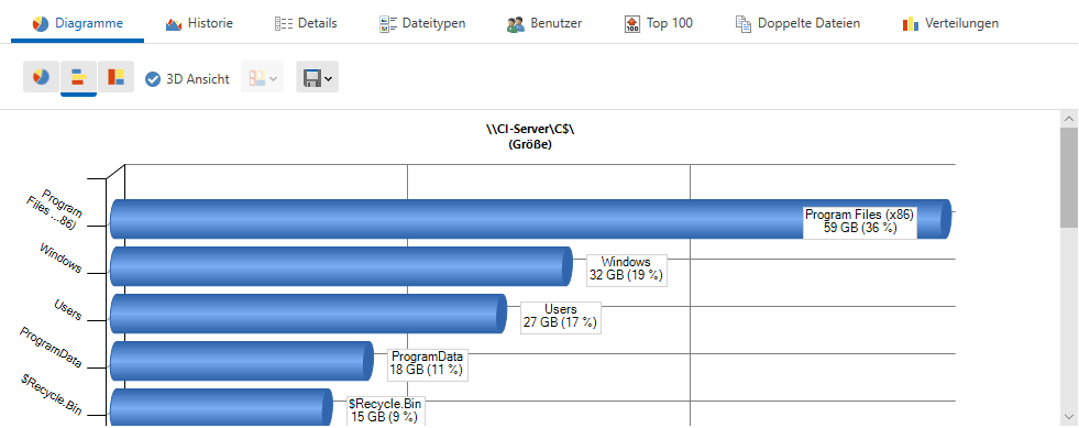 Screenshot SpaceObServer Web Access zeigt das Bakendiagramm des Add-Ons
