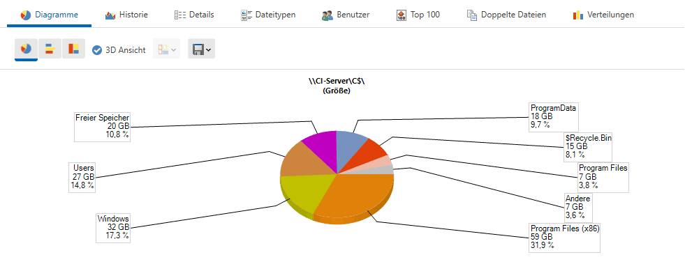 Screenshot SpaceObServer Web Access mit Kuchendiagramm